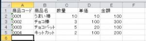 ExcelでCSVファイルを作成するためのデータ入力