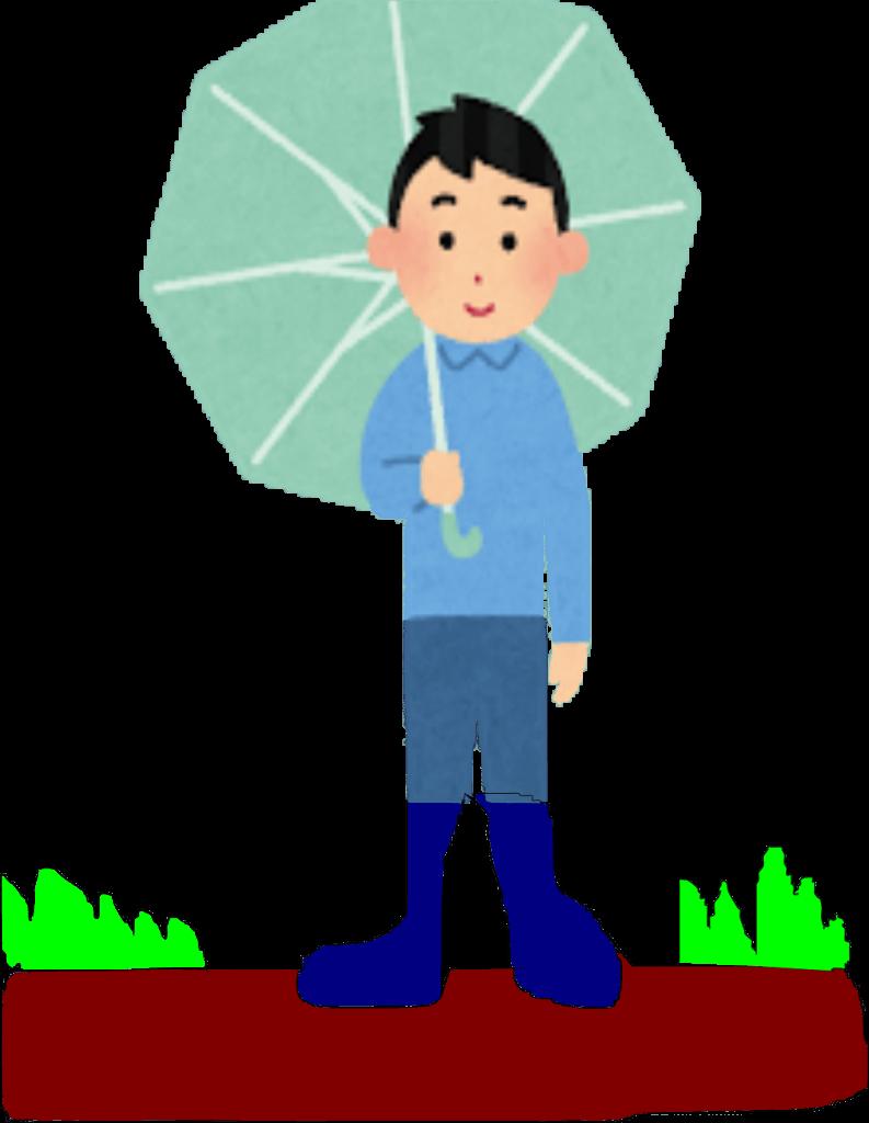 晴れの日に傘をさす男