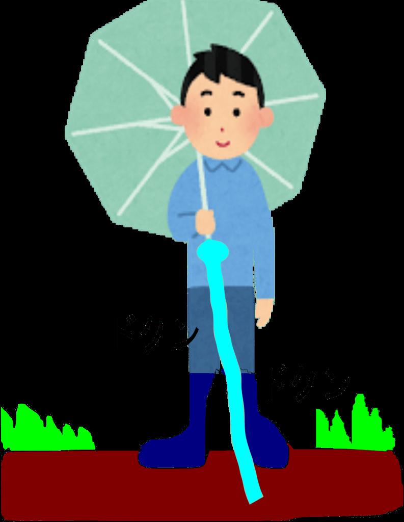 傘の柄が地下水脈から水を吸い上げる